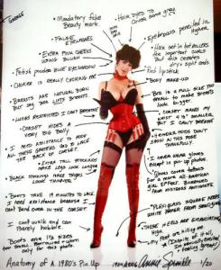 anatomy-of-a-pinup annie sprinkle